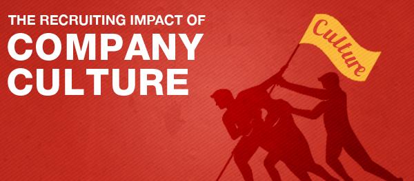 company_culture_recruiting_brand