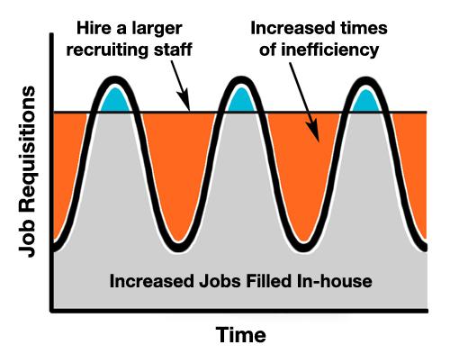recruiter_capacity_slide_4_blog