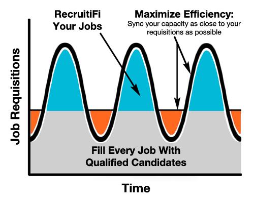 recruiter_capacity_slide_6_blog