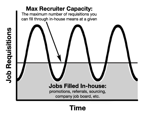 recruiter_capacity_slide_2_blog