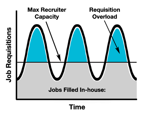 recruiter_capacity_slide_3_blog